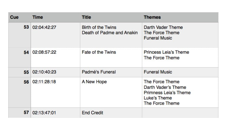 Revenge Of The Sith Cue Sheet The Music Of Star Wars And John Williams